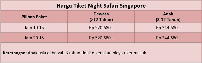 Harga Tiket Night Safari